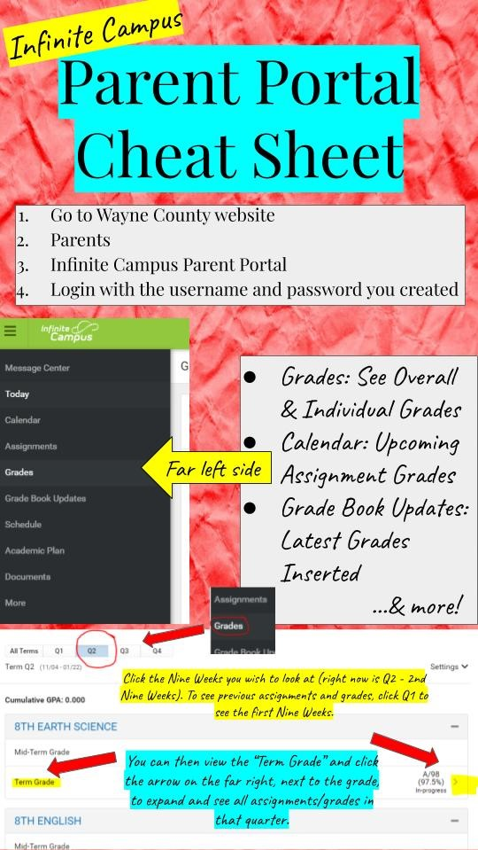 Parent Portal Cheat Sheet page 2